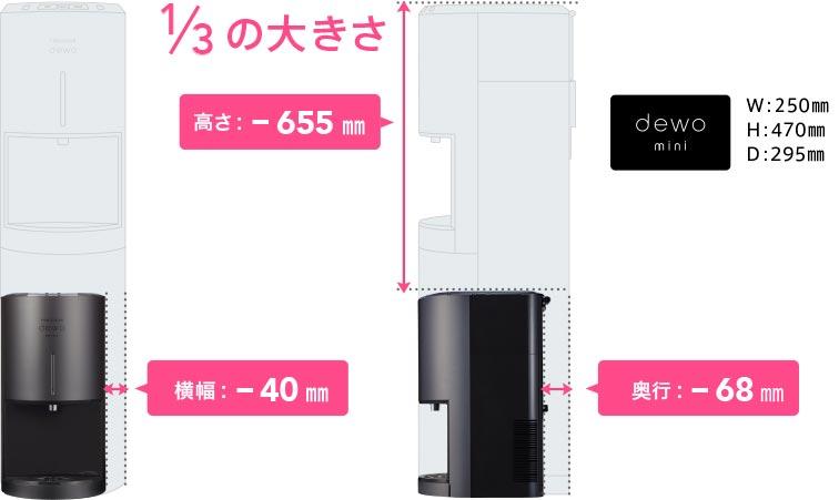 フレシャス「dewo mini」のサイズ